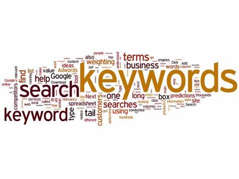 4 Top Keywords Yang Setiap Brand Harus Memonitornya