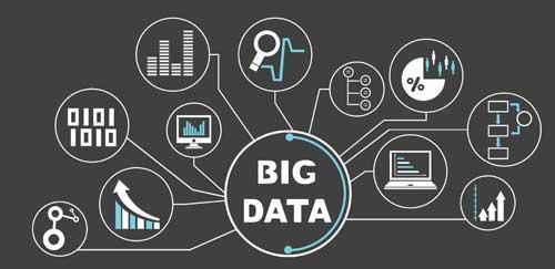 Apa Itu Big Data dan Kenapa Sangat Penting